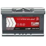 Автомобильный аккумулятор Fiamm Titanium PRO 6СТ-80R+
